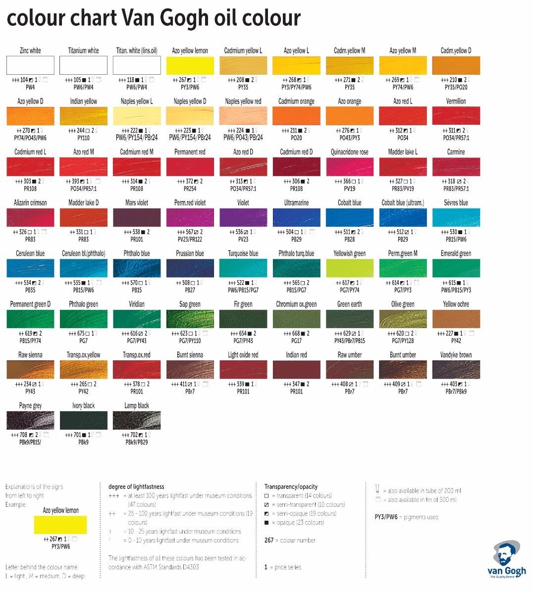 Van Gogh Oil Paint Colour Chart