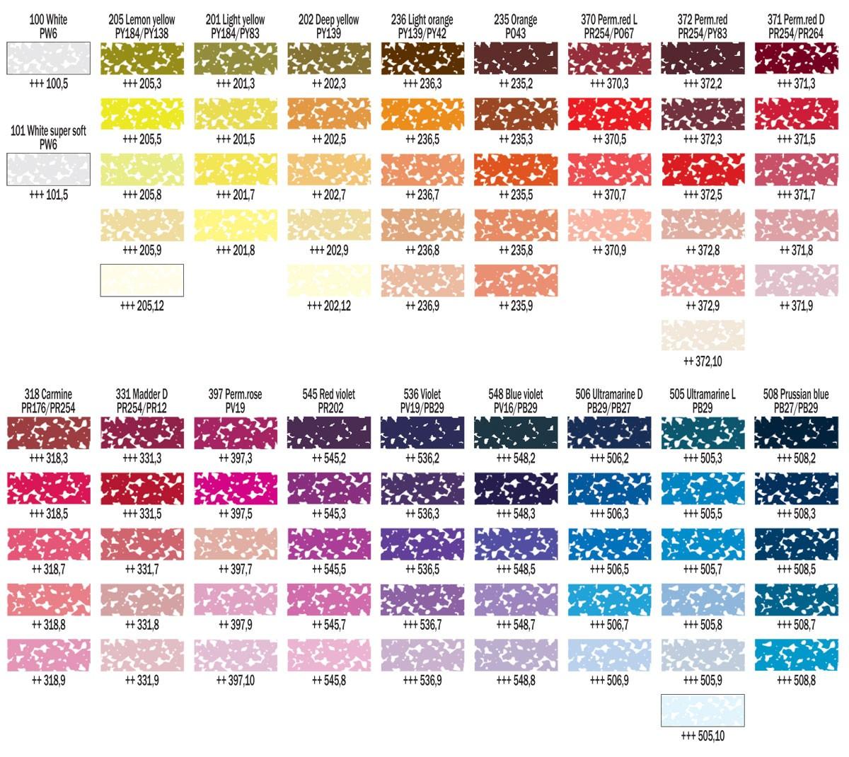 Royal Talens Soft Pastels Colour Chart