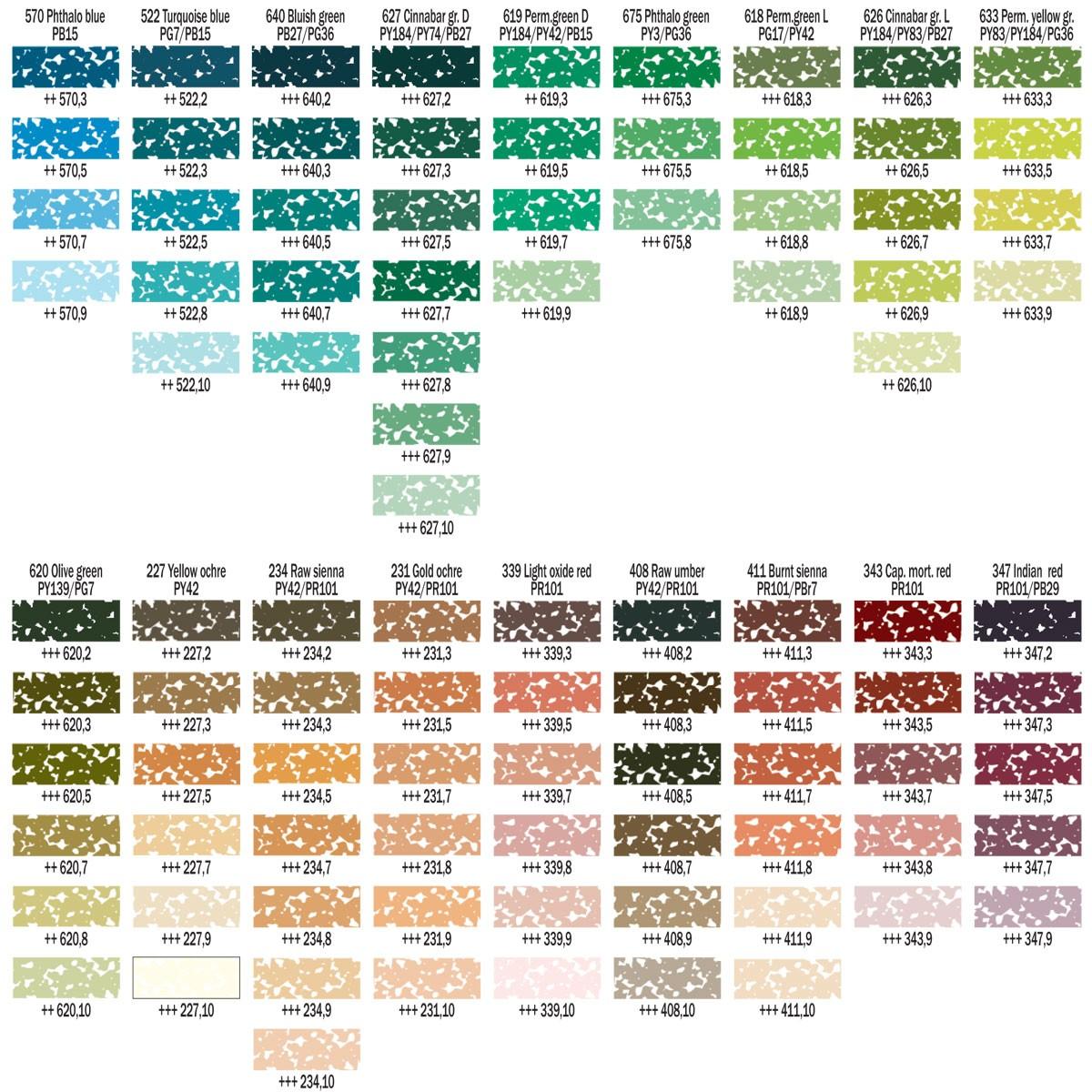 Royal Talens Rembrandt Artist Soft Pastels Colour Chart