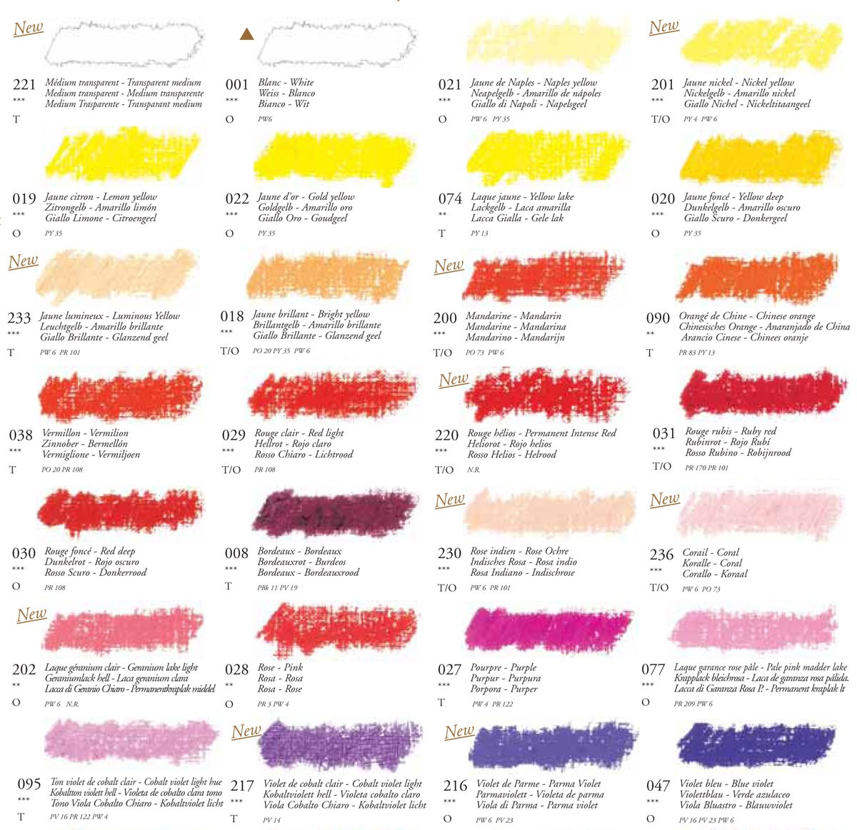 Sennelier Artists Oil Pastels Singles Colour Chart