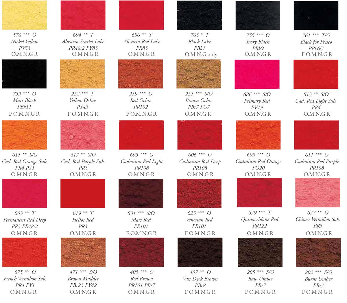 Sennelier artists dry pigments colour chart and information sennelier pigments colour chart nvjuhfo Images