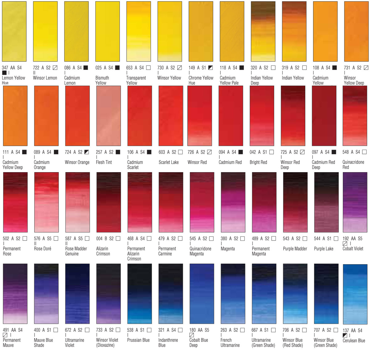 Winsor Newton Artist Oil Colour Chart