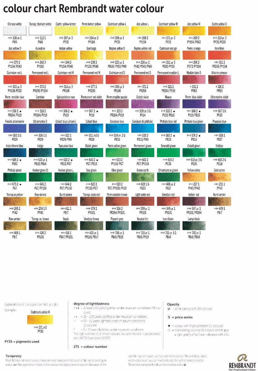 Royal Talens Rembrandt Watercolour Colour Chart
