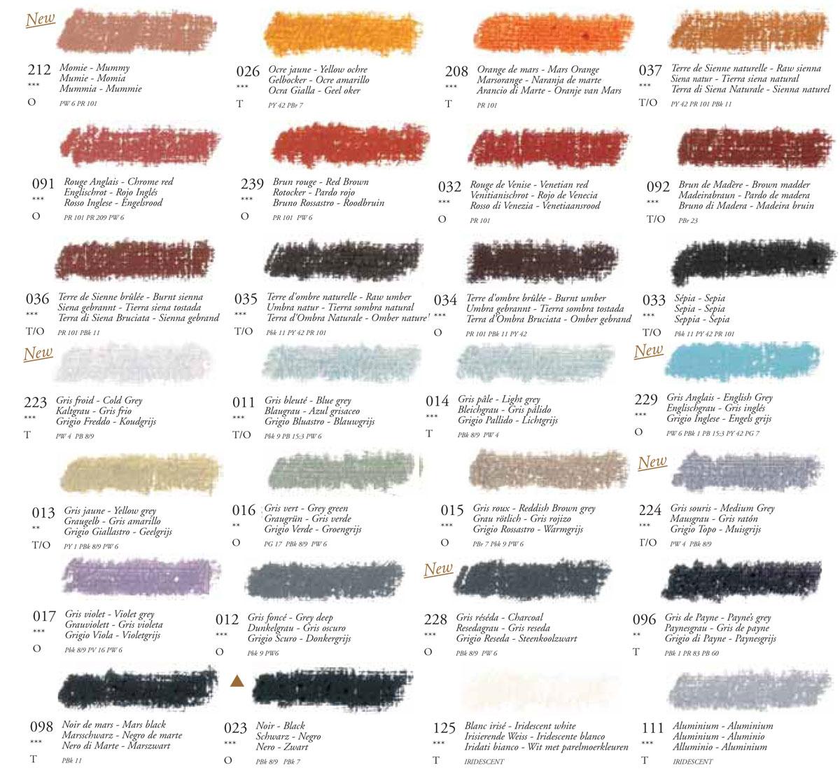 Sennelier Oil Pastels Colour Chart